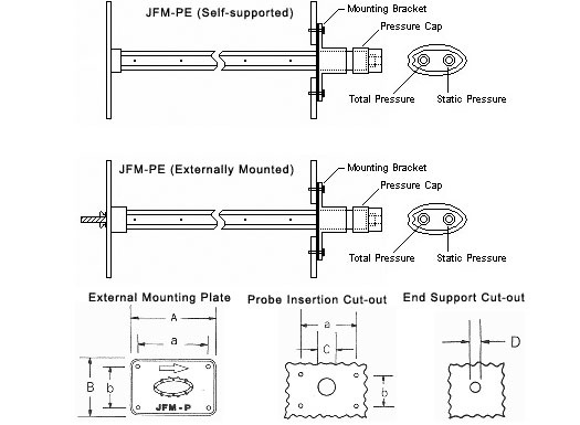 JFM-P FloSen Airflow Probes Dimensional Drawing